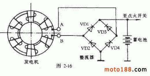 整流器的工作过程如图 2-18 所示。图 2-18 ( a )是相位依次相差 120° 的三相交流电,在 0 ~ 1 时刻, C 相电动势为正, B 相为负, A 相为零到正,但很小,二极管 VD3 、 VD5 工作,电流从 C 相绕组流出,经过 VD3 、用电设备、 VD5 流回 B 相;在 1 ~ 2 时刻, A 相电动势为正, B 相为负, VD1 、 VD5 工作,电流从 A 相绕组流出,经 VD1 、用电设备、 VD5 流回 B 相;在 2 ~ 3 时刻, A 相电动势为正, C 相为负